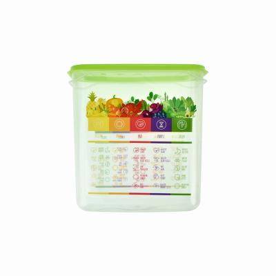 Pojemnik Vitaline z miarką 1,5l zielony